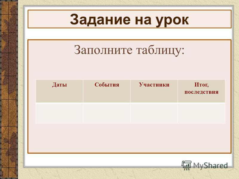 Задание на урок Заполните таблицу: Даты СобытияУчастники Итог, последствия