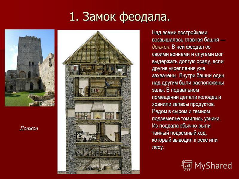 1. Замок феодала. Над всеми постройками возвышалась главная башня донжон. В ней феодал со своими воинами и слугами мог выдержать долгую осаду, если другие укрепления уже захвачены. Внутри башни один над другим были расположены залы. В подвальном поме