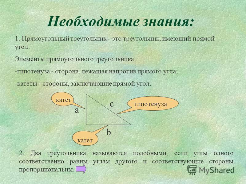 Необходимые знания: 1. Прямоугольный треугольник - это треугольник, имеющий прямой угол. Элементы прямоугольного треугольника: -гипотенуза - сторона, лежащая напротив прямого угла; -катеты - стороны, заключающие прямой угол. a b c катет гипотенуза ка