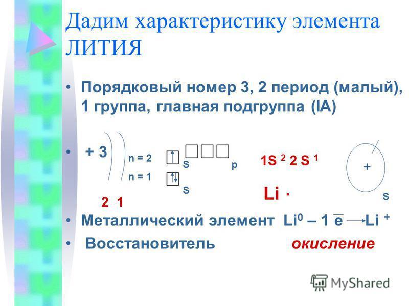Дадим характеристику элемента ЛИТИЯ Порядковый номер 3, 2 период (малый), 1 группа, главная подгруппа (IA) + 3 Металлический элемент Li 0 – 1 e Li + Восстановитель окисление 2 1 n = 2 n = 1 S Sp 1S 2 2 S 1 + S Li.