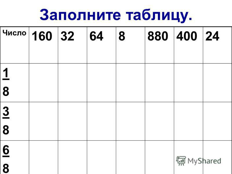 Расположите дроби в порядке убывания. 1 1 1 1 1 8, 6, 63, 150, 44