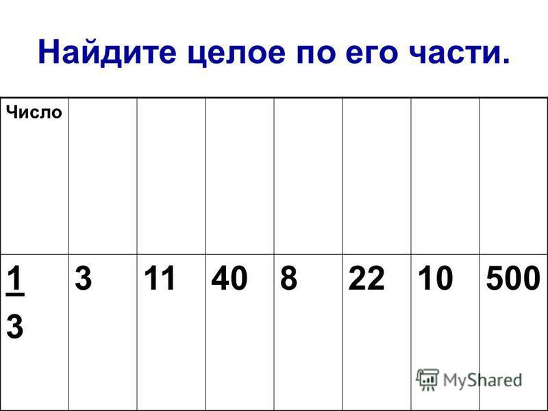Заполните таблицу. Число 1603264888040024 1818 3838 6868