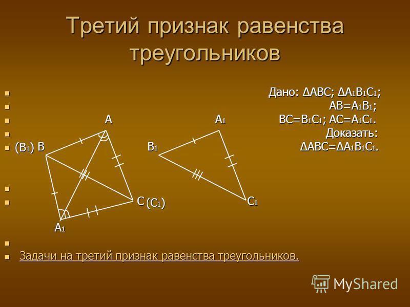 Третий признак равенства треугольников Д Дано: ABC; A1B1C1; A AB=A1B1; A1 BC=B1C1; AC=A1C1. Д Доказать: B B B1 ABC=A1B1C1. C C C1 З З аапа ддт аапа чччч ии н н н н аапа т т т т рр ее тот ии йййй п п п п рр ии заз инн аапа кк р р р р аапа вв ее инн сс