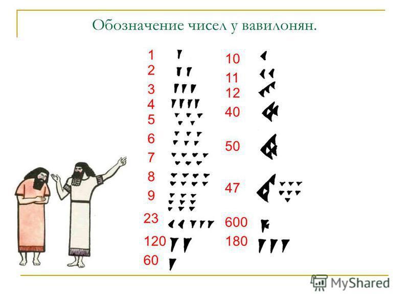 Обозначение чисел у вавилонян. 1 2 3 4 5 6 7 8 9 23 120 60 10 11 12 40 50 47 600 180