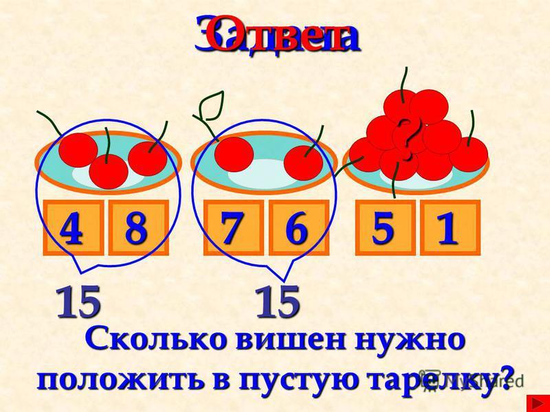 487651Задача Сколько вишен нужно положить в пустую тарелку? ? 1515Ответ
