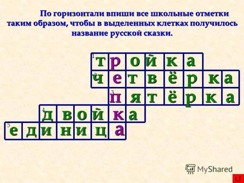 По горизонтали впиши все школьные отметки таким образом, чтобы в выделенных клетках получилось название русской сказки. 1 2 3 4 5 тройка ч е т т т т в в ё ё р к к а п я я я я т т т т ё ё р р к а двойка е д и н и ц а