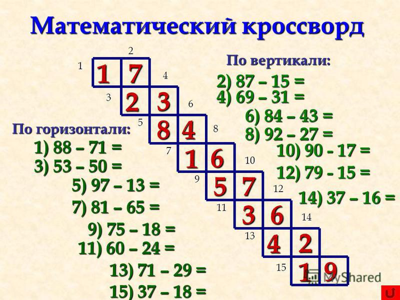 По горизонтали: 1) 88 – 71 = 1 2 3 4 5 6 7 8 9 10 11 12 13 14 15 3) 53 – 50 = 5) 97 – 13 = 7) 81 – 65 = 9) 75 – 18 = 11) 60 – 24 = 13) 71 – 29 = 15) 37 – 18 = По вертикали: 8) 92 – 27 = 10) 90 - 17 = 12) 79 - 15 = 14) 37 – 16 = 1 2 3 84 1 6 57 36 4 2