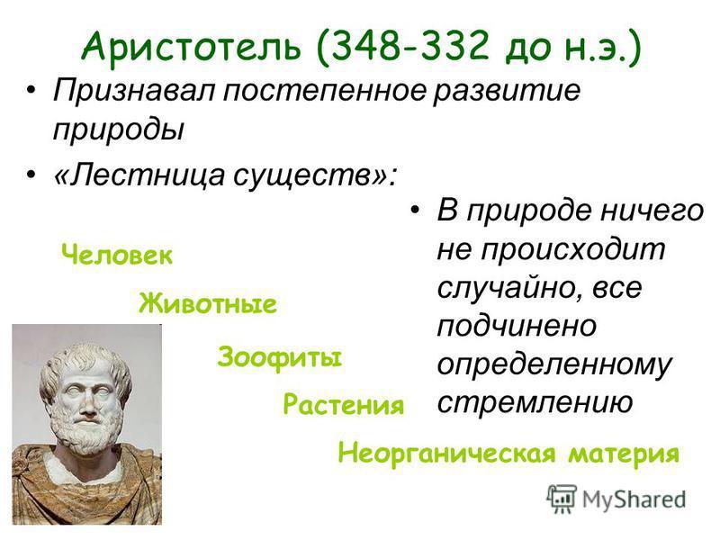 Аристотель (348-332 до н.э.) Признавал постепенное развитие природы «Лестница существ»: В природе ничего не происходит случайно, все подчинено определенному стремлению Неорганическая материя Растения Зоофиты Животные Человек
