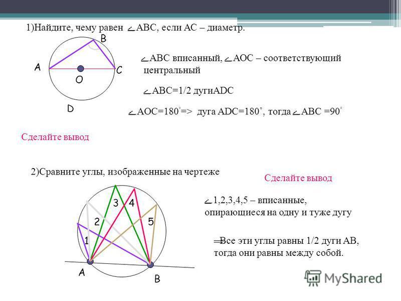 1)Найдите, чему равен АВС, если АС – диаметр. А В С О АВС вписанней, АОС – соответствующий центральней АВС=1/2 дугиАDС АOС=180 ˚ => дуга ADC=180˚, тогда АВС =90 ˚ Сделайте вывод 2)Сравните углы, изображенные на чертеже А В 1 2 34 5 1,2,3,4,5 – вписан
