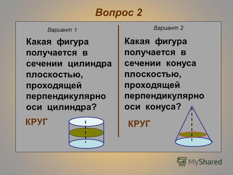 Вопрос 1 Вариант 1 Вариант 2 Какая фигура получается в сечении цилиндра плоскостью, проходящей через ось цилиндра? Какая фигура получается в сечении конуса плоскостью, проходящей через ось конуса? ПРЯМОУГОЛЬНИК РАВНОБЕДРЕННЫЙ треугольник