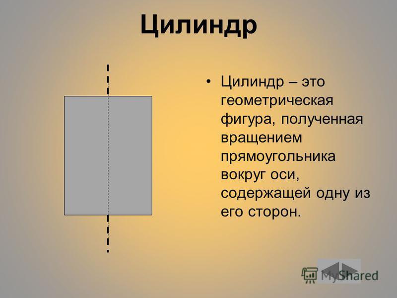 Содержание урока: 1. Определение цилиндра и конуса. 2. Виды сечений цилиндра и конуса. 3. Математический диктант. 4. Ответы к математическому диктанту.