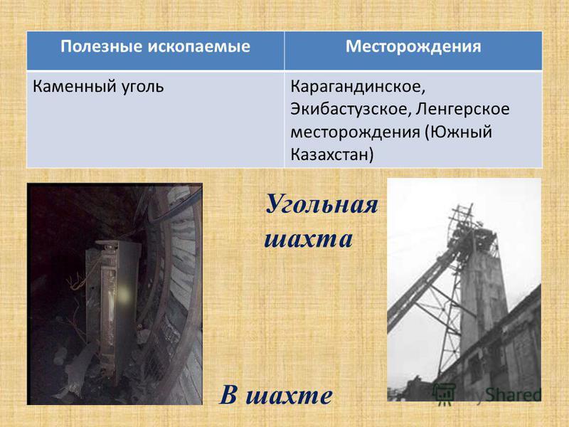 Полезные ископаемые Месторождения Каменный уголь Карагандинское, Экибастузское, Ленгерское месторождения (Южный Казахстан) Угольная шахта В шахте