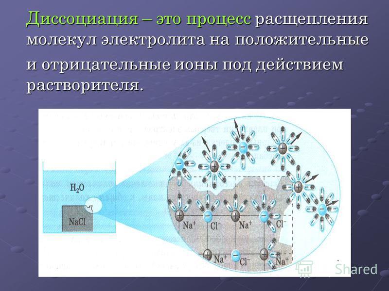 Диссоциация – это процесс расщепления молекул электролита на положительные и отрицательные ионы под действием растворителя.
