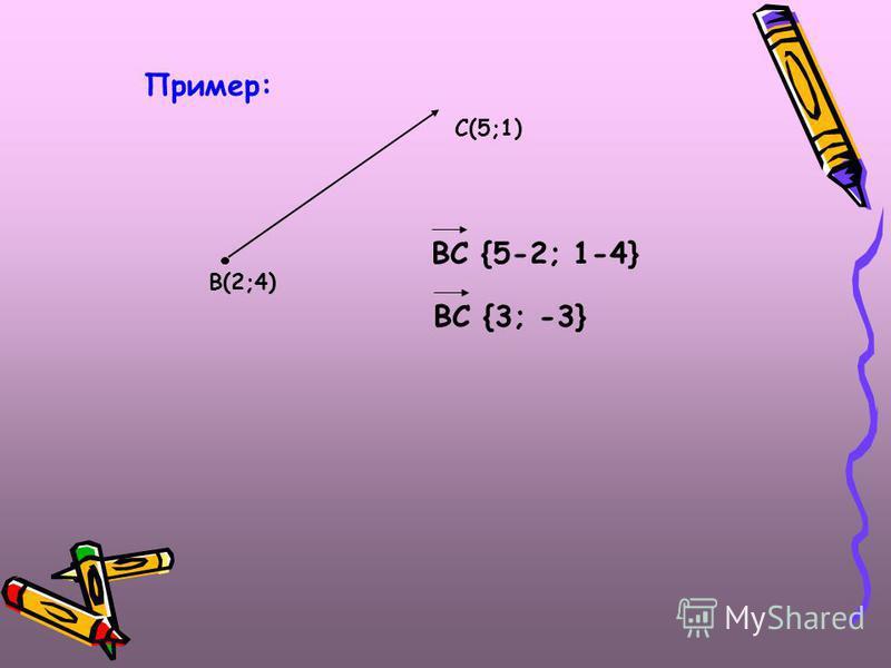 Пример: В(2;4) С(5;1) ВС {5-2; 1-4}ВС {3; -3}