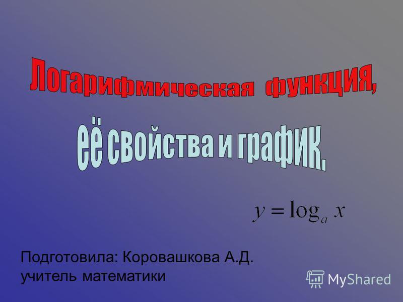 Подготовила: Коровашкова А.Д. учитель математики