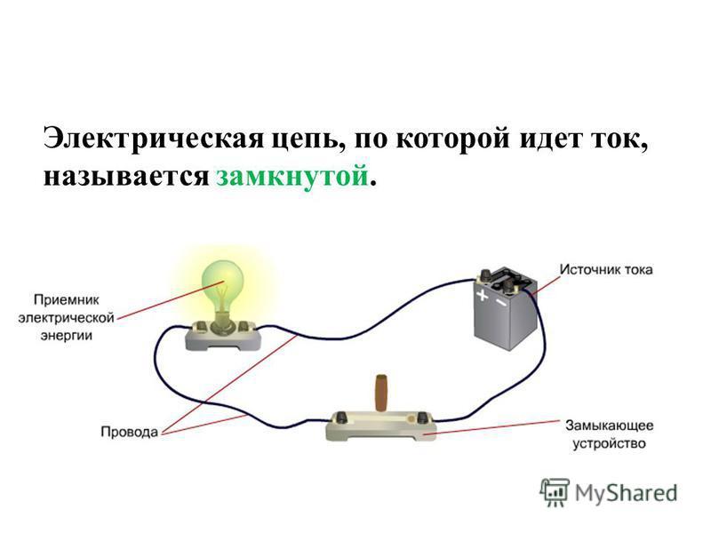 Электрическая цепь, по которой идет ток, называется замкнутой.