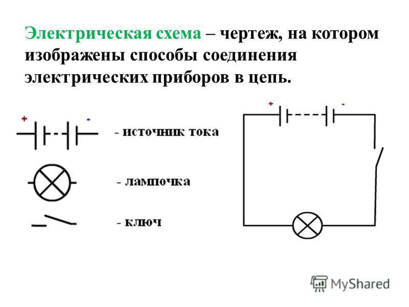 Электрическая схема – чертеж, на котором изображены способы соединения электрических приборов в цепь.