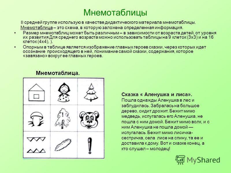 Мнемотаблицы В средней группе использую в качестве дидактического материала мнемотаблицы. Мнемотаблица – это схема, в которую заложена определенная информация. Размер мнемотаблиц может быть различным – в зависимости от возраста детей, от уровня их ра