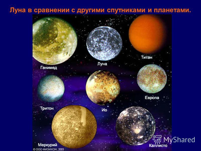 Луна в сравнении с другими спутниками и планетами.
