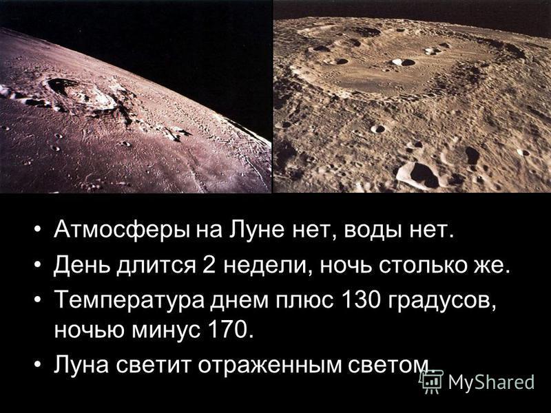 Атмосферы на Луне нет, воды нет. День длится 2 недели, ночь столько же. Температура днем плюс 130 градусов, ночью минус 170. Луна светит отраженным светом.