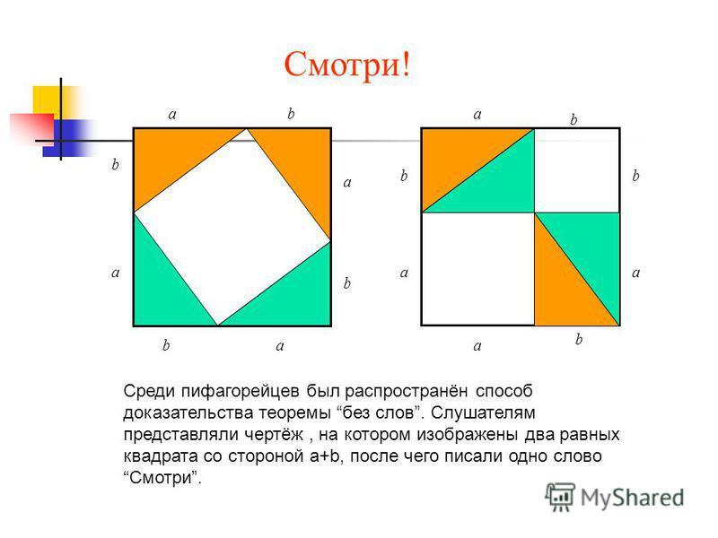 a b c a b c a b c a b c В прямоугольном треугольнике квадрат гипотенузы равен сумме квадратов катетов. а 2 +в 2 =с 2 Доказательство: S =(а+в) 2 S =c 2 +4·1/2ab (а+в) 2 =с 2 +4·1/2 ав а 2 +2 ав+в 2 =с 2 +2 ав а 2 +в 2 =с 2