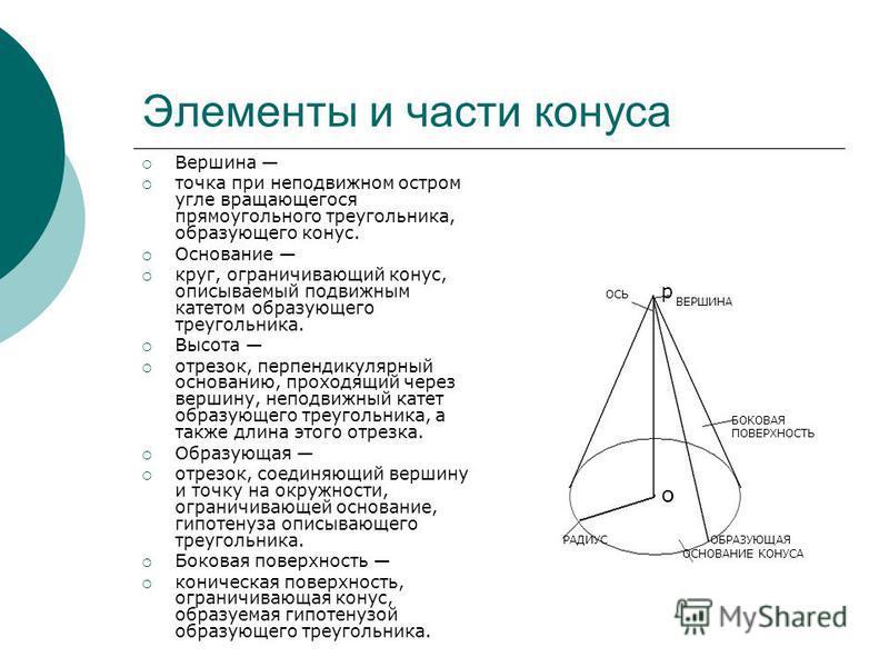 Элементы и части конаса Вершина точка при неподвижном остром угле вращающегося прямоугольного треугольника, образующего конас. Основание круг, ограничивающий конас, описываемый подвижным катетом образующего треугольника. Высота отрезок, перпендикуляр