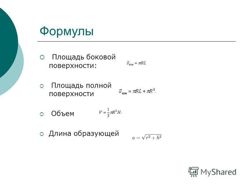 Формулы Площадь боковой поверхности: Площадь полной поверхности Объем Длина образующей