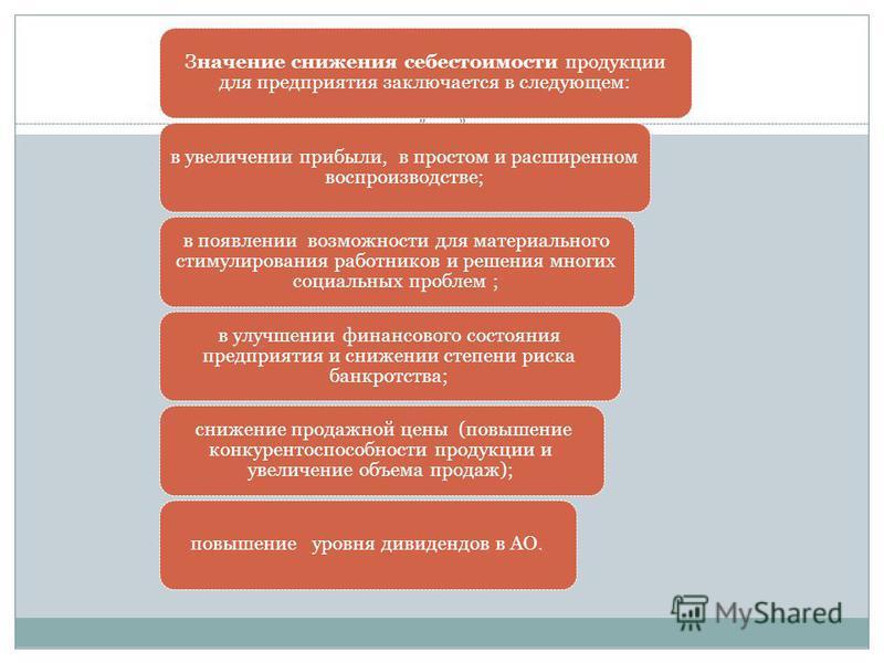 Презентация на тему Презентация к уроку на тему Себестоимость  7 Значение снижения себестоимости продукции
