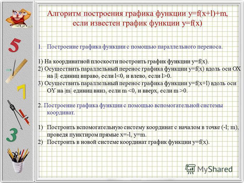 Алгоритм построения графика функции y=f(x+l)+m, если известен график функции y=f(х) 1. Построение графика функции с помощью параллельного переноса. 1) На координатной плоскости построить график функции у=f(х). 2) Осуществить параллельный перенос граф