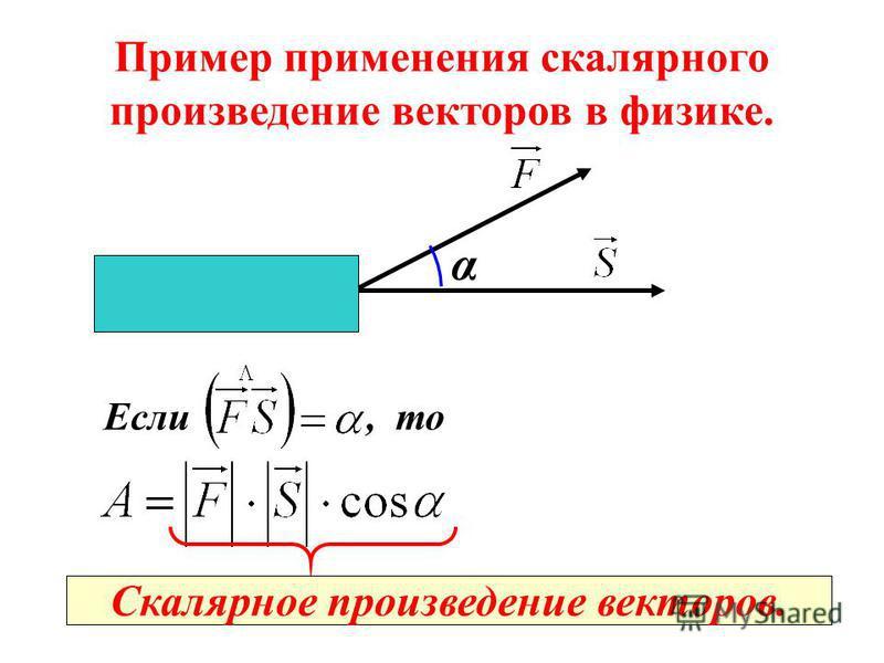 Пример применения скалярного произведение векторов в физике. α Если, то Скалярное произведение векторов.