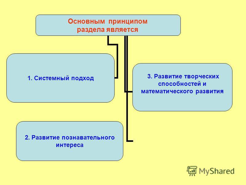 Основным принципом раздела является 3. Развитие творческих способностей и математического развития 1. Системный подход 2. Развитие познавательного интереса