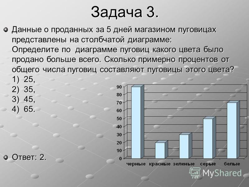 Задача 3. Данные о проданных за 5 дней магазином пуговицах представлены на столбчатой диаграмме: Определите по диаграмме пуговиц какого цвета было продано больше всего. Сколько примерно процентов от общего числа пуговиц составляют пуговицы этого цвет