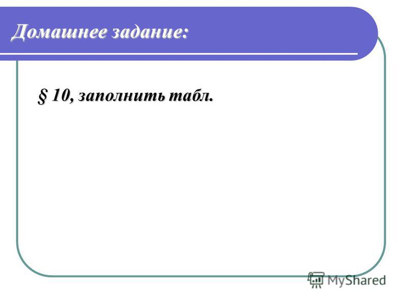 Домашнее задание: § 10, заполнить табл.