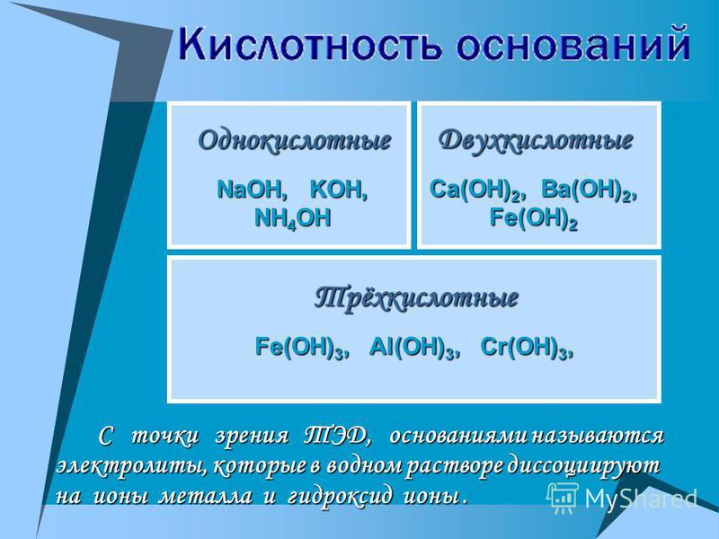 Сточки зрения ТЭД, основаниями называются электролиты, которые в водном растворе диссоциируют на ионы металла и гидроксид ионы. С точки зрения ТЭД, основаниями называются электролиты, которые в водном растворе диссоциируют на ионы металла и гидроксид