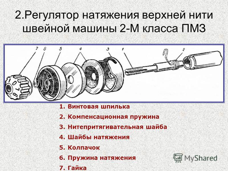 2. Регулятор натяжения верхней нити швейной машины 2-М класса ПМЗ 1. Винтовая шпилька 2. Компенсационная пружина 3. Нитепритягивательная шайба 4. Шайбы натяжения 5. Колпачок 6. Пружина натяжения 7.Гайка