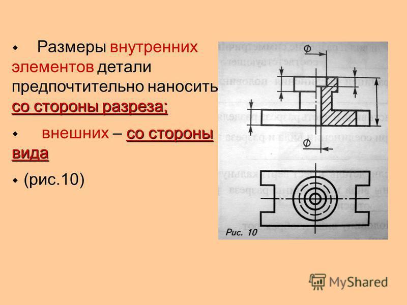 со стороны разреза; Размеры внутренних элементов детали предпочтительно наносить со стороны разреза; со стороны вида внешних – со стороны вида (рис.10)