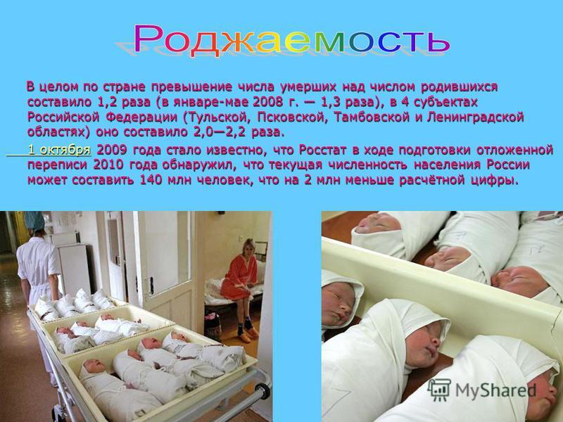В целом по стране превышение числа умерших над числом родившихся составило 1,2 раза (в январе-мае 2008 г. 1,3 раза), в 4 субъектах Российской Федерации (Тульской, Псковской, Тамбовской и Ленинградской областях) оно составило 2,02,2 раза. 1 1 о о о о