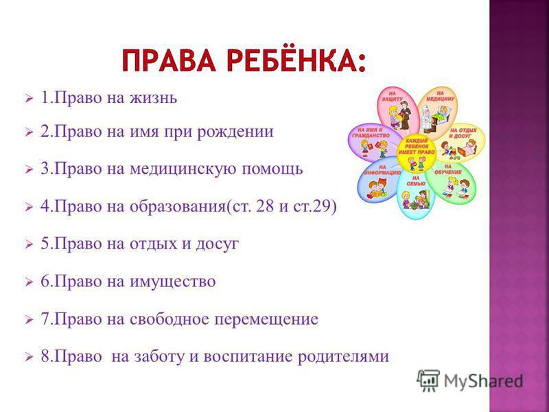 1. Право на жизнь 2. Право на имя при рождении 3. Право на медицинскую помощь 4. Право на образования(ст. 28 и ст.29) 5. Право на отдых и досуг 6. Право на имущество 7. Право на свободное перемещение 8. Право на заботу и воспитание родителями