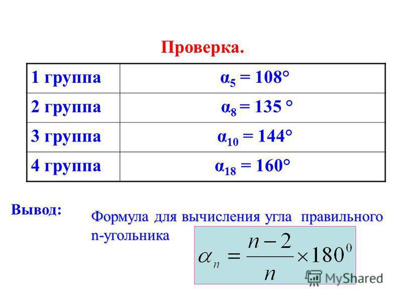 1 группа α 5 = 108° 2 группа α 8 = 135 ° 3 группа α 10 = 144° 4 группаα 18 = 160° Проверка. Вывод: Формула для вычисления угла правильного n-угольника