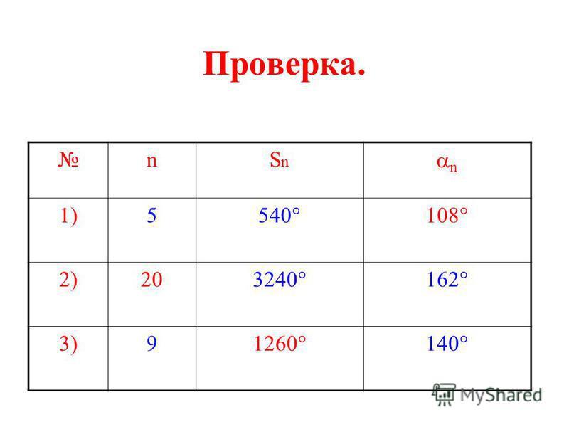 Проверка. nSnSn n 1)5540°108° 2)203240°162° 3)91260°140°