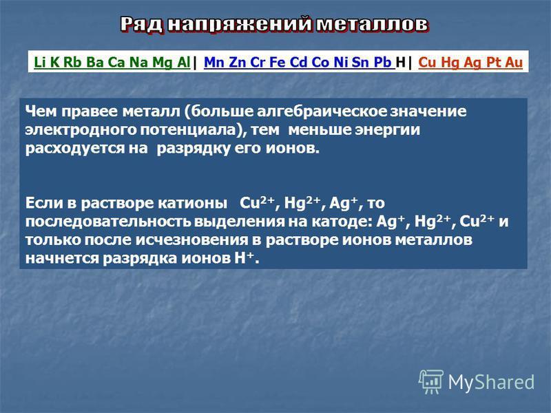 Li K Rb Ba Ca Na Mg Al| Mn Zn Cr Fe Cd Co Ni Sn Pb H| Cu Hg Ag Pt Au Чем правее металл (больше алгебраическое значение электродного потенциала), тем меньше энергии расходуется на разрядку его ионов. Если в растворе катионы Cu 2+, Hg 2+, Ag +, то посл