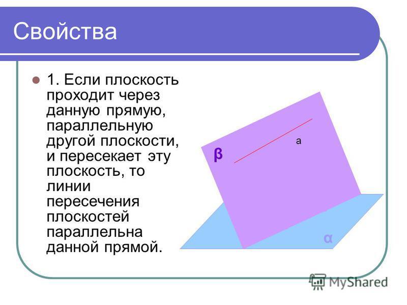 Свойства 1. Если плоскость проходит через данную прямую, параллельную другой плоскости, и пересекает эту плоскость, то линии пересечения плоскостей параллельна данной прямой. α β а