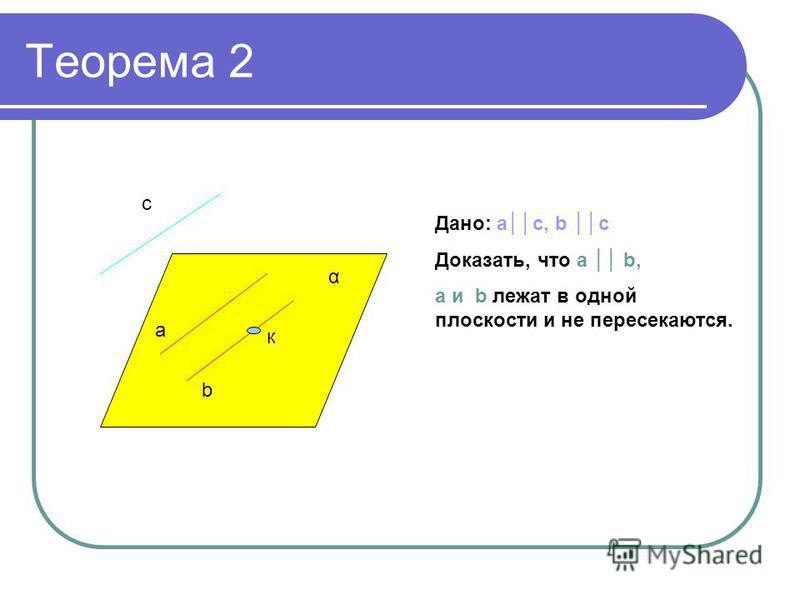Теорема 2 α к a b c Дано: ac, b c Доказать, что a b, a и b лежат в одной плоскости и не пересекаются.