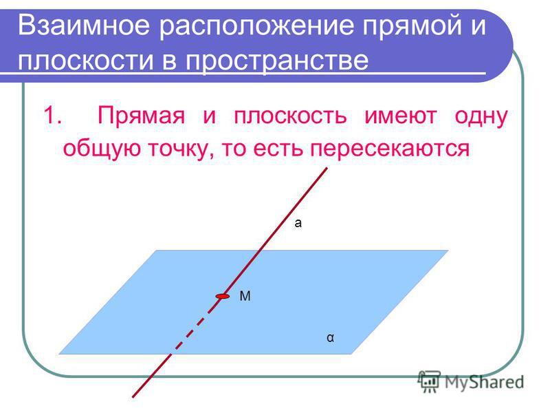 Взаимное расположение прямой и плоскости в пространстве 1. Прямая и плоскость имеют одну общую точку, то есть пересекаются α М а