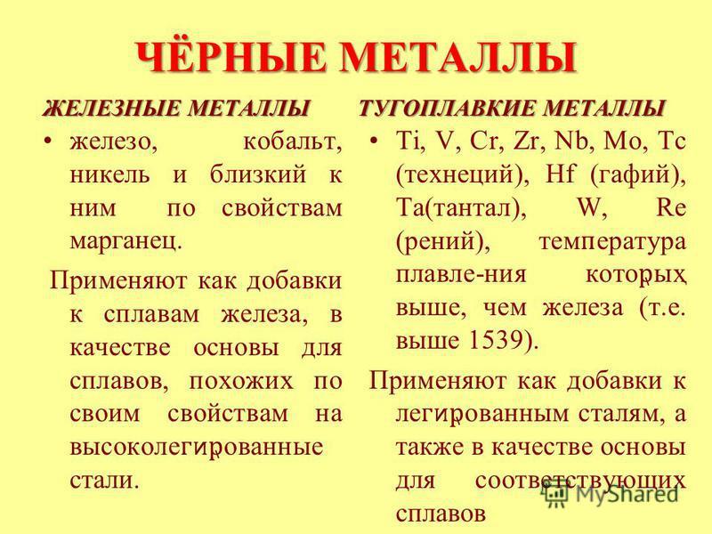 ЧЁРНЫЕ МЕТАЛЛЫ ЖЕЛЕЗНЫЕ МЕТАЛЛЫ железо, кобальт, никель и близкий к ним по свойствам марганец. Применяют как добавки к сплавам железа, в качестве основы для сплавов, похожих по своим свойствам на высоколегированные стали. ТУГОПЛАВКИЕ МЕТАЛЛЫ Ti, V, C
