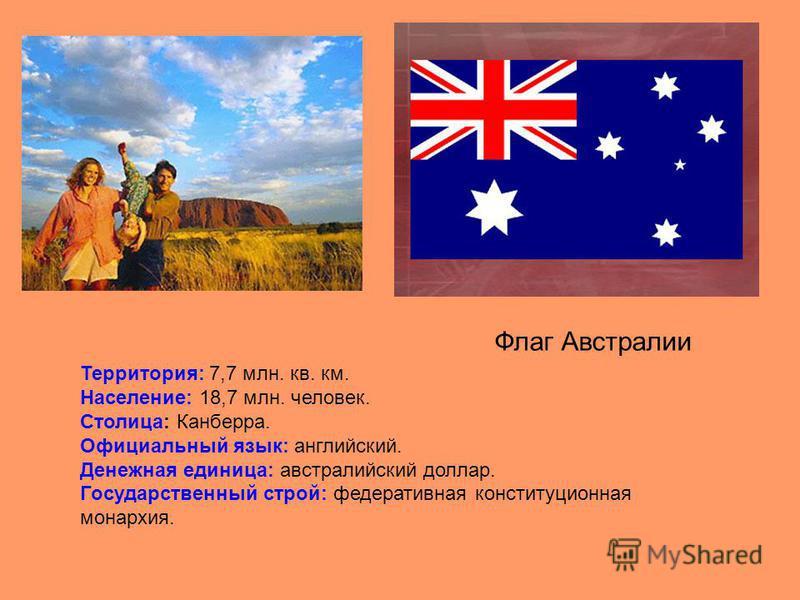 Территория: 7,7 млн. кв. км. Население: 18,7 млн. человек. Столица: Канберра. Официальный язык: английский. Денежная единица: австралийский доллар. Государственный строй: федеративная конституционная монархия. Флаг Австралии