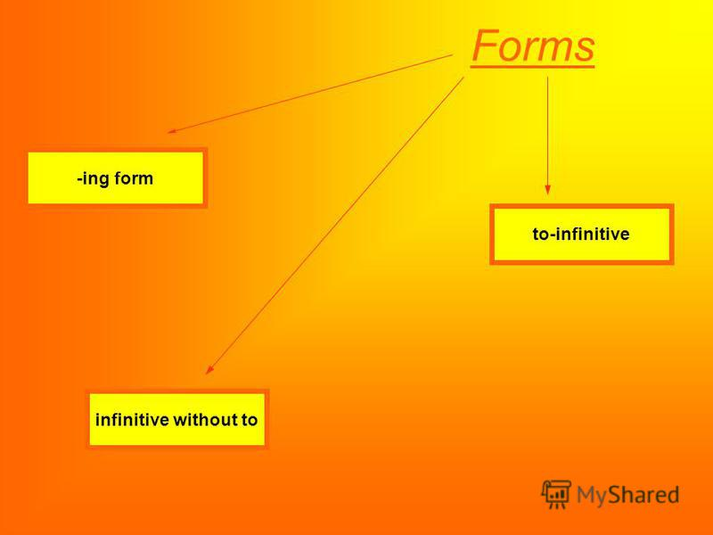 infinitive without to -ing form to-infinitive Forms