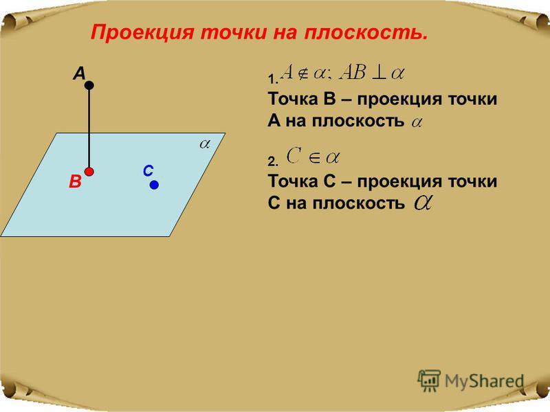 Проекция точки на плоскость. 1. Точка B – проекция точки A на плоскость 2. Точка С – проекция точки С на плоскость А В С