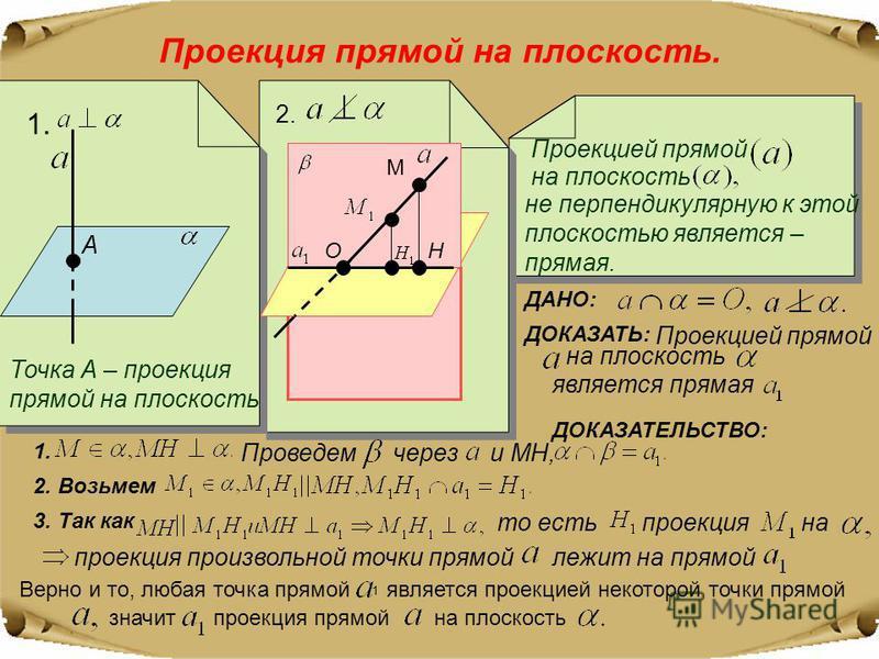Проекция прямой на плоскость. 1. 2. Проекцией прямой на плоскость не перпендикулярную к этой плоскостью является – прямая. ДАНО: ДОКАЗАТЬ: Проекцией прямой на плоскость является прямая ДОКАЗАТЕЛЬСТВО: 1. Проведемчерези МН, 2. Возьмем 3. Так как то ес