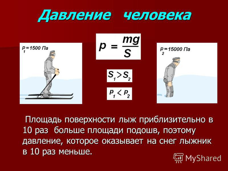 Давление человека Площадь поверхности лыж приблизительно в 10 раз больше площади подошв, поэтому давление, которое оказывает на снег лыжник в 10 раз меньше. Площадь поверхности лыж приблизительно в 10 раз больше площади подошв, поэтому давление, кото